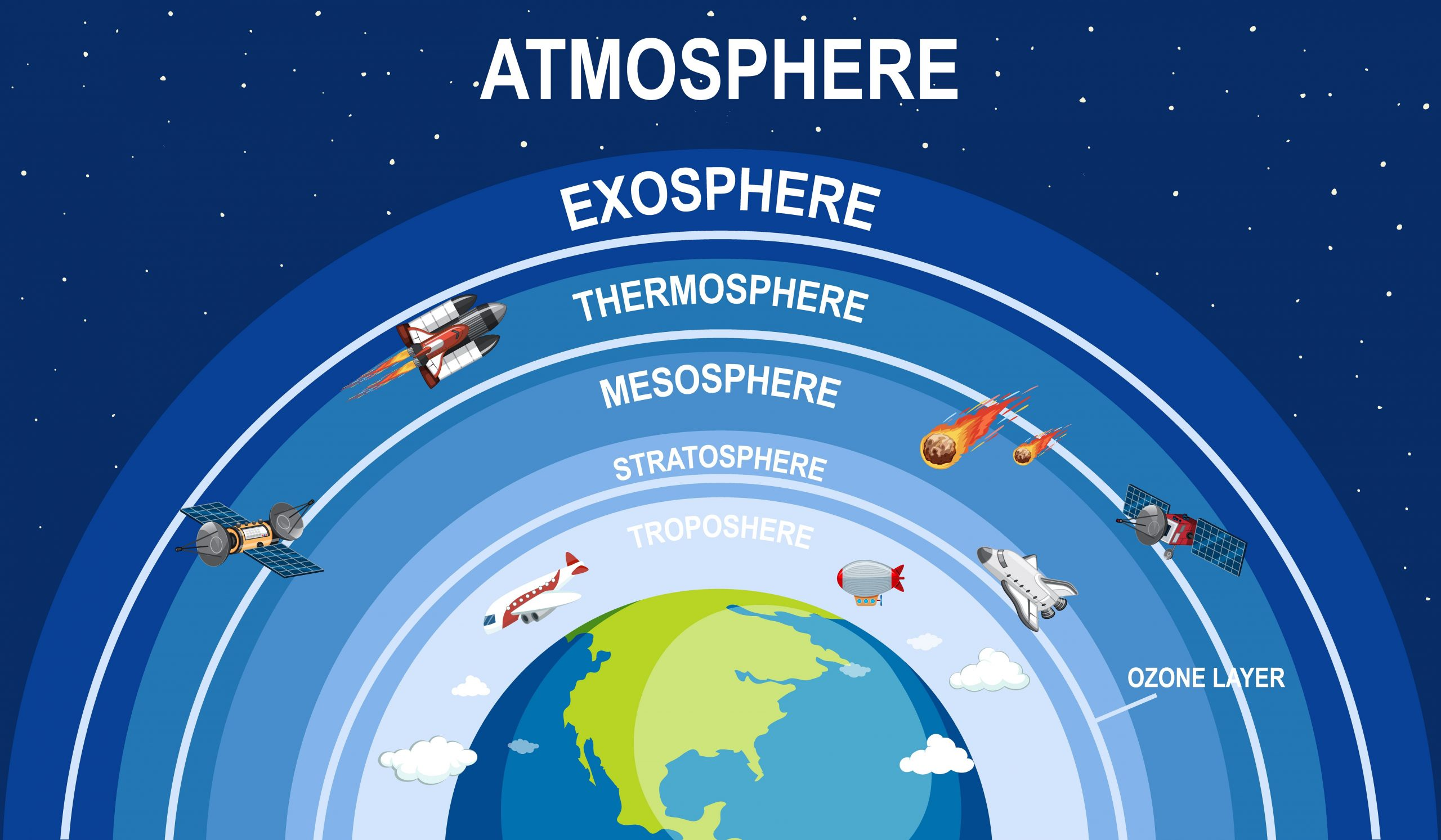 World Ozone Day: What's the status of ozone layer now? | EastMojo