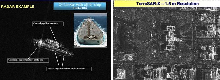 Images SAR haute-résolution. On voit que l'identification des navire nécessite de l'entrainement