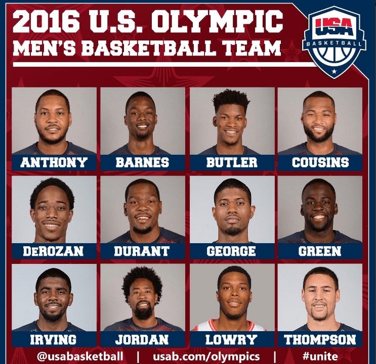 usa basketball roster olympics_1467045479410.png