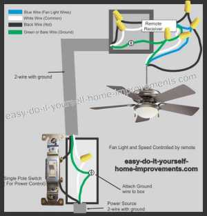 Ceiling Fan Wiring Diagram