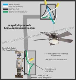 Ceiling Fan Wiring Diagram