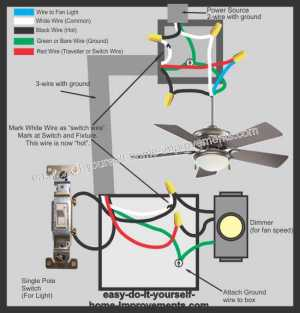 Ceiling Fan Wiring Diagram