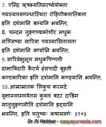 Balya, Varnya, Kanthya, Hrudya