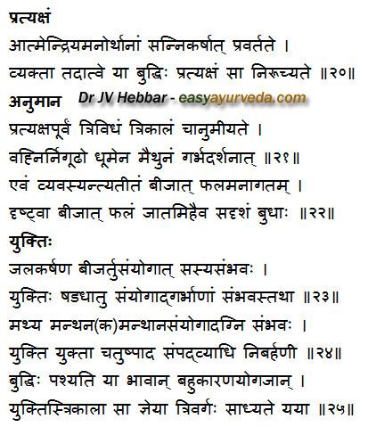pratyaksha anumana yukti
