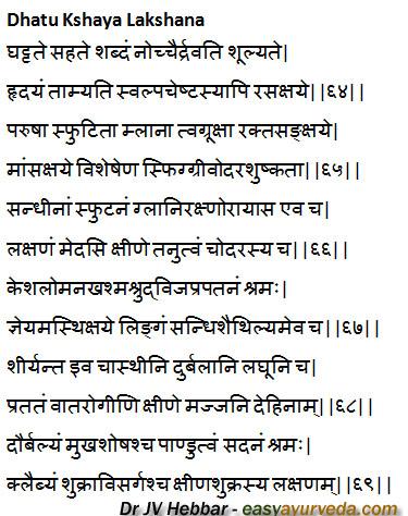 Dhatu Kshaya Lakshana
