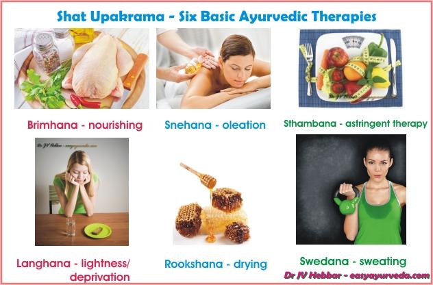 Six Ayurvedic Therapies