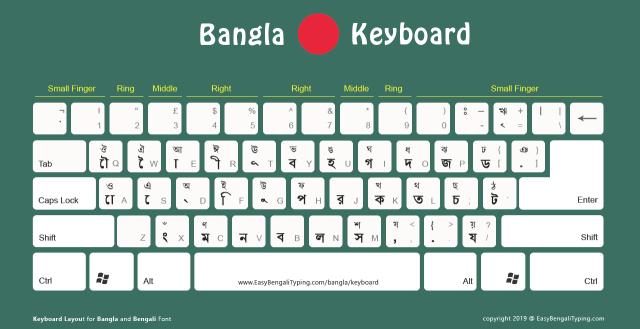 FREE Bangla Keyboard Layout  বাংলা কীবোর্ড  High