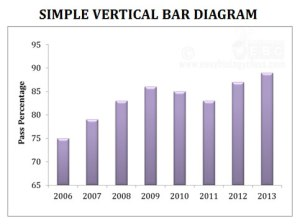 Line Graph, Bar Diagram and Histogram  PPT | easybiologyclass