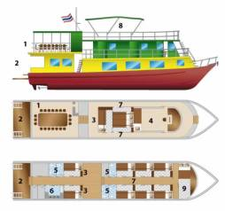 MV Sawan Deck Plan