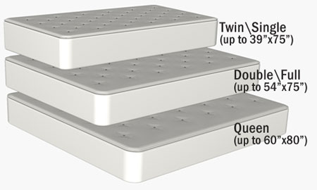 Mattress Sizes For Wall Beds