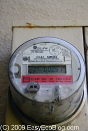 solar electric power meter spinning backwards