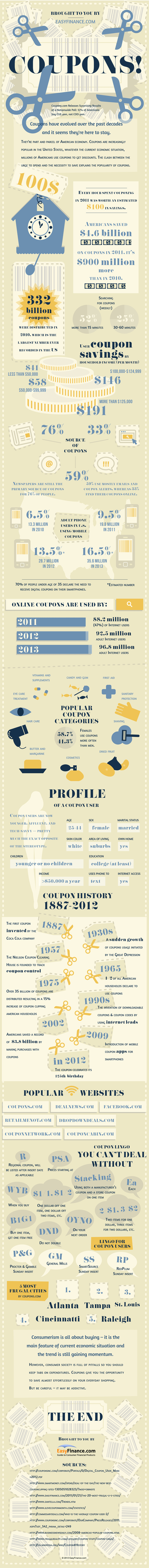 Coupons: Clip your Way to Saving (Infographic)