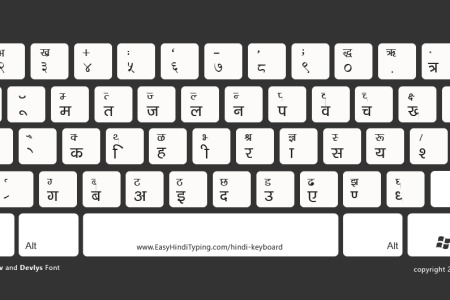 Map Keyboard Map Characters Free Wallpaper For Maps Full Maps