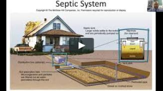 living with a septic tank and a well