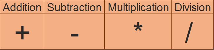 Mathematics symbol for Excel