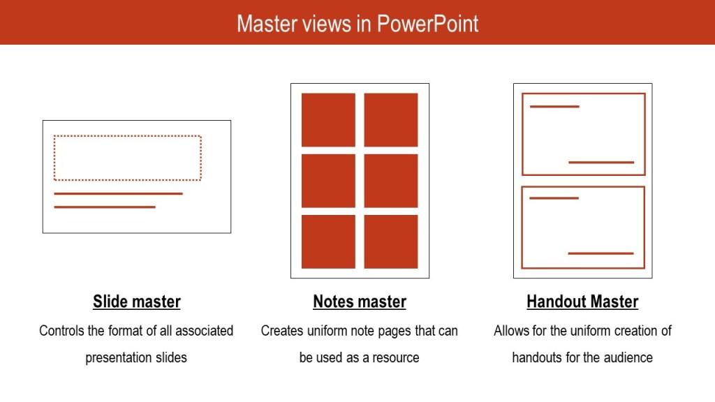 powerpoint master views