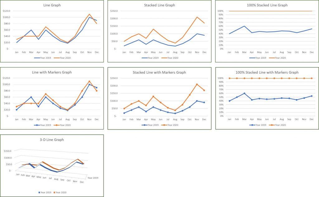 excel line graphs