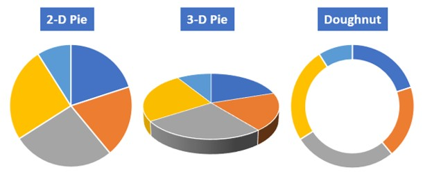 3 types pic in excel