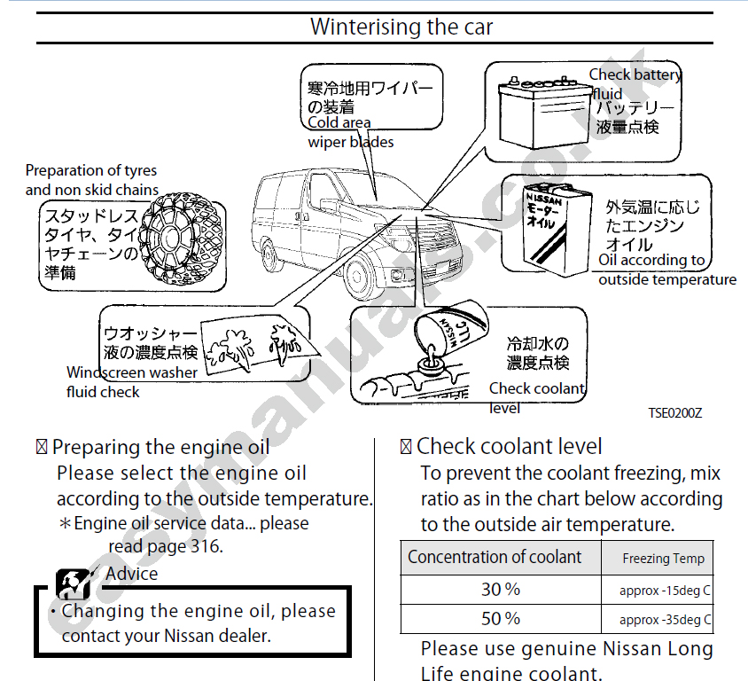 Nissan Elgrand Wiring Diagram E50 : Nissan elgrand english owners manual free user