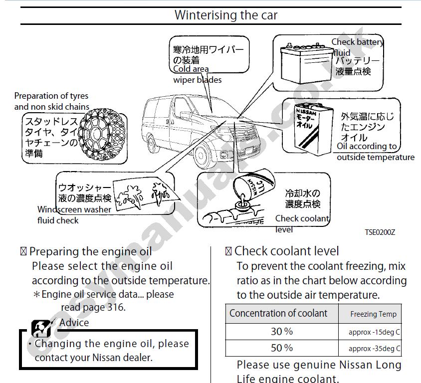 Wiring Diagram Nissan Elgrand : Nissan elgrand english owners manual free user