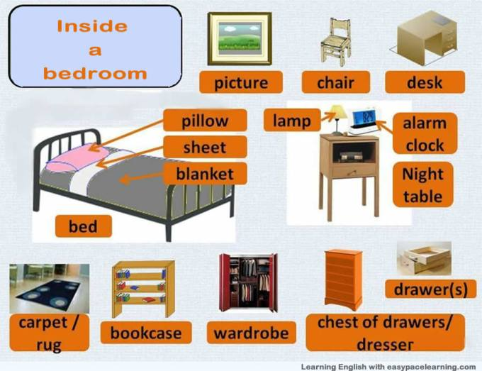 English Vocabulary Rooms And Furniture Leancy Stock