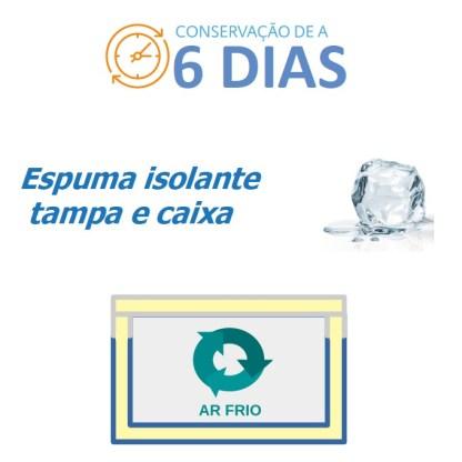 CAIXA TÉRMICA EASYCOOLER 45L-929