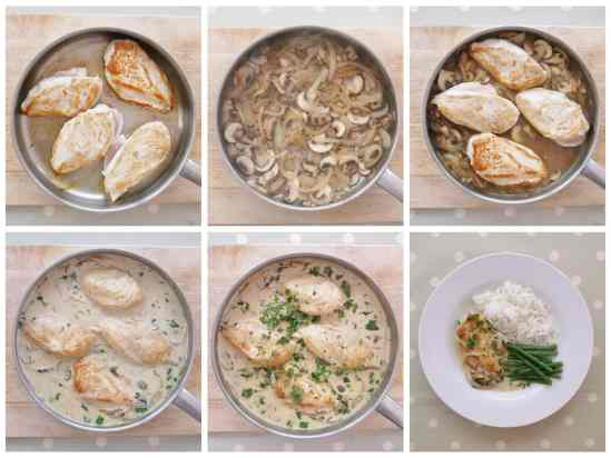 Chicken in Cream and Mushroom Sauce