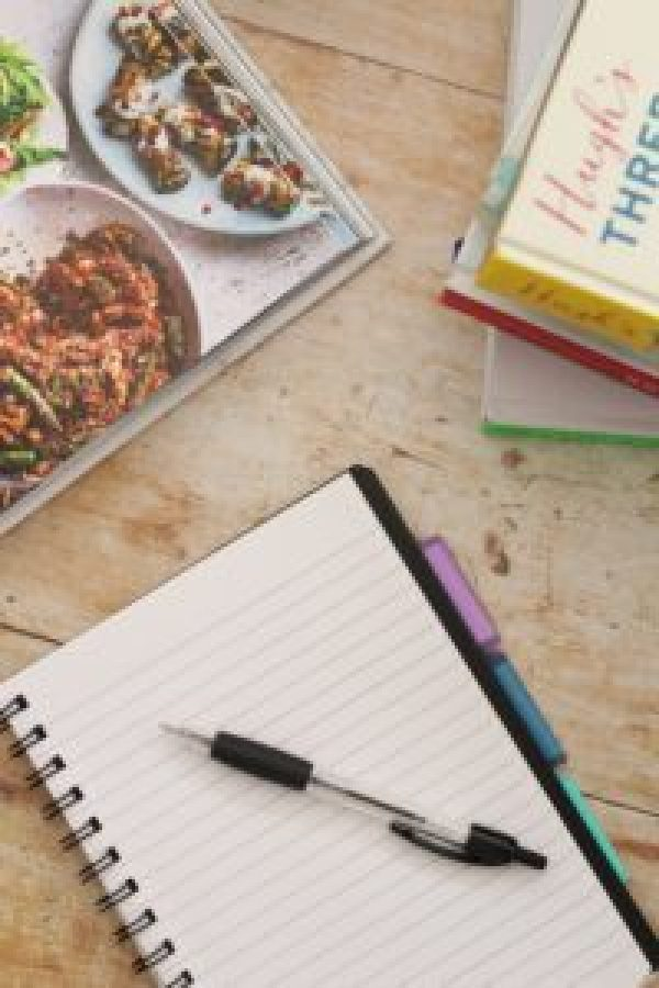 How to Meal Plan for a Week in 10 Easy Peasy Steps