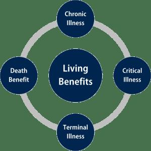 critical-terminal-illness