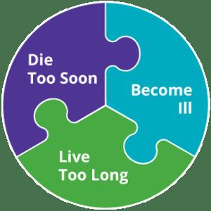 living benefits life insurance