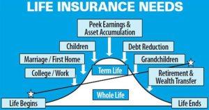 life-insurance-definition