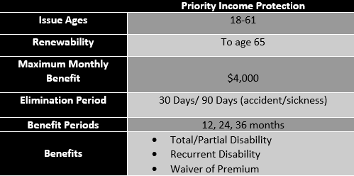 Mutual of Omaha Simplified Issue Disability.png