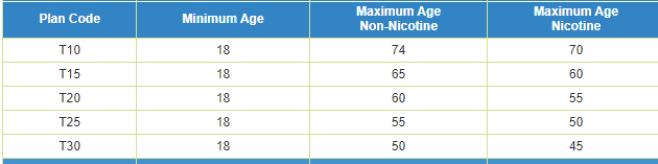 sbli SBLI Life Insurance Company Review 2019 (Rates Included)