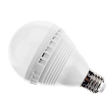 lampadina LED bulbo retro