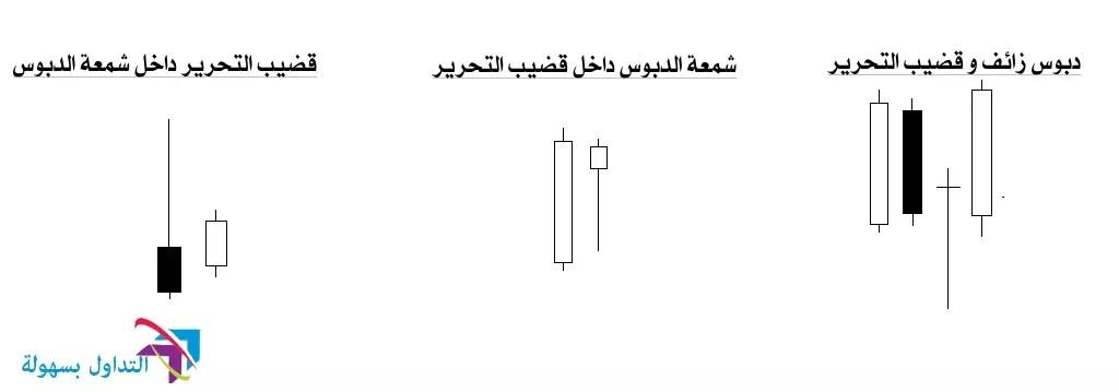 نمادج شريط الدبوس مع قضيب التحرير