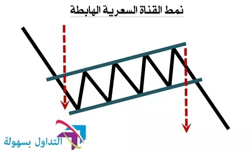 نمودج لقناة السعرية الهابطة