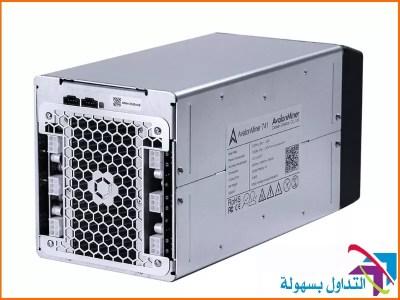 جهاز AvalonMiner 741