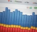 Obtenir les statistiques de son site en temps réel avec Histats !