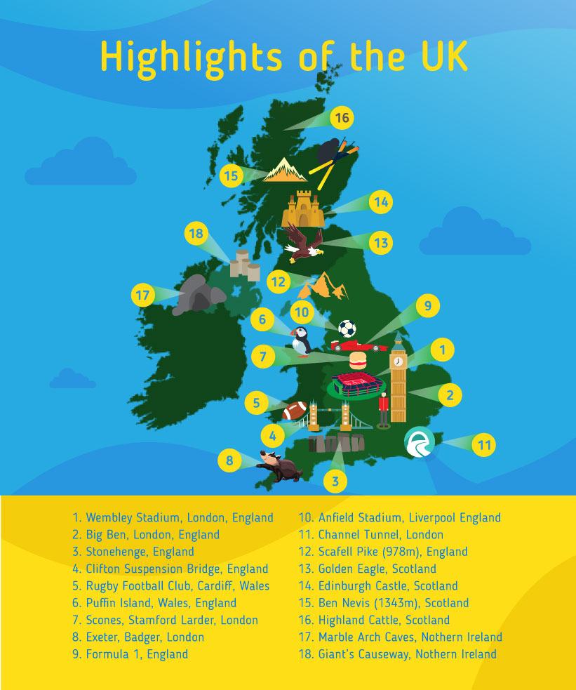 Places to go to in the UK, Map of the UK