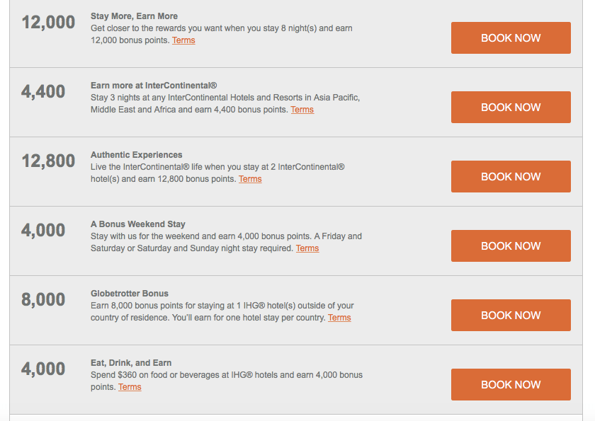 IHG Accelerate Winter 2016: My Offers and strategy for 66200