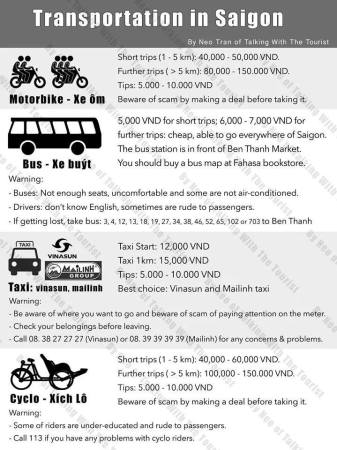 Saigon Transportation