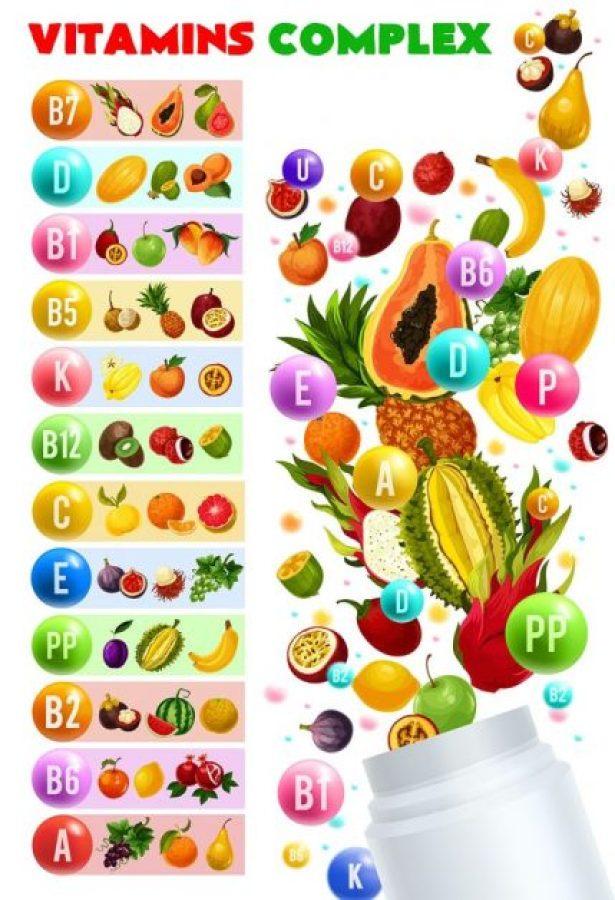 Dieta da 800 calorie pdf