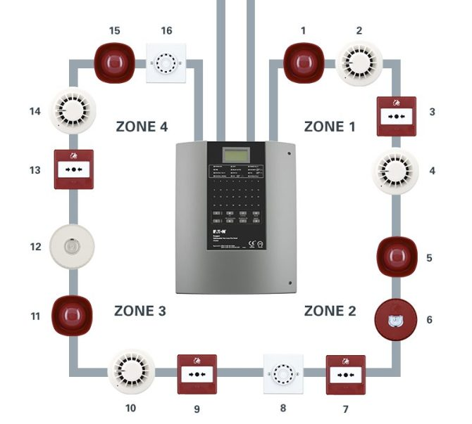 2 loop addressable fire alarm panel  cf2000  eaton
