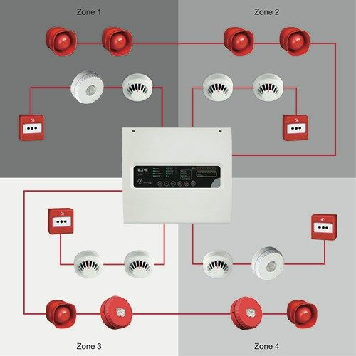 which fire safety system to use and when  eaton