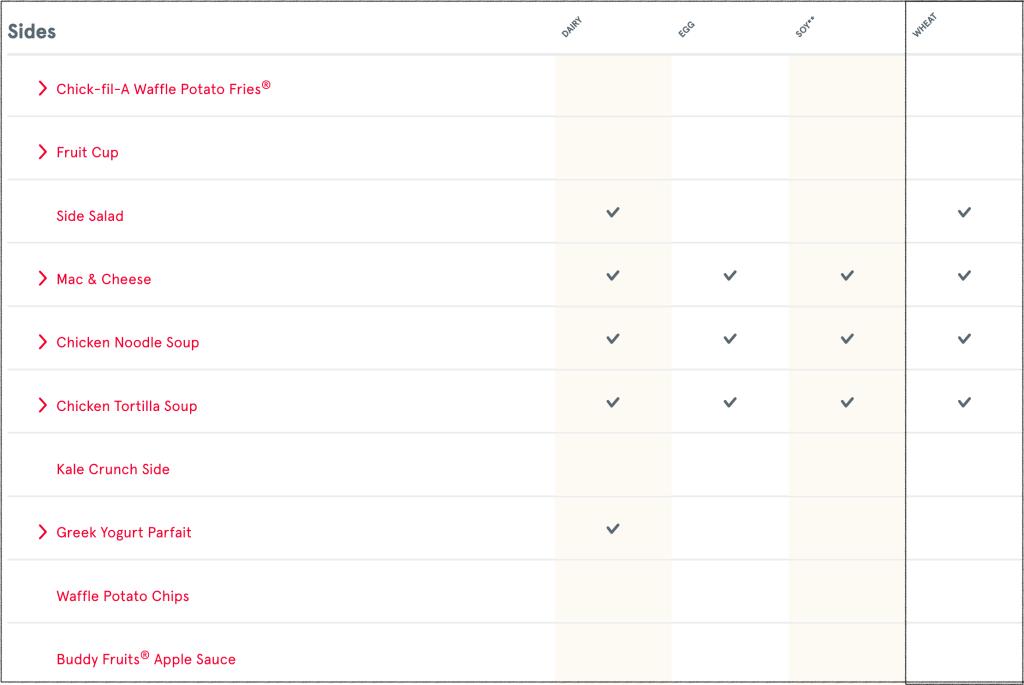 chick-fil-a-gluten-free-side-options