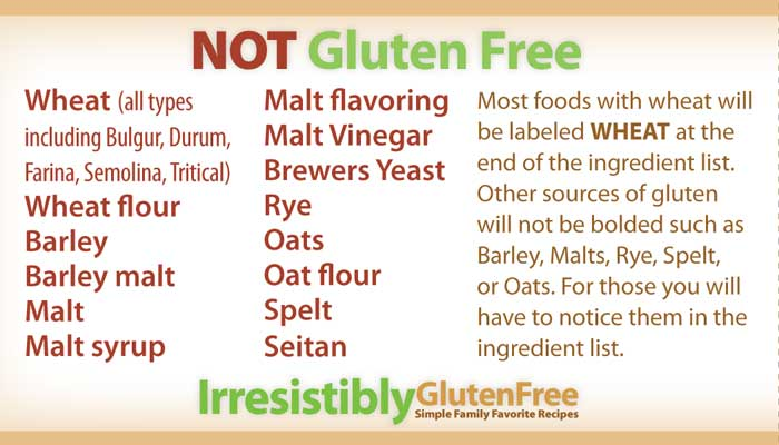 gluten-free-ingredient-guide