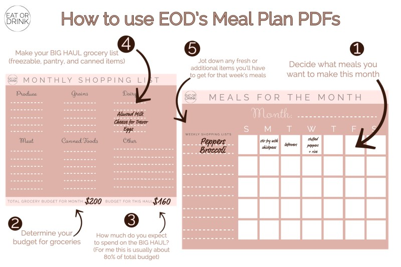 monthly meal planner template pdf
