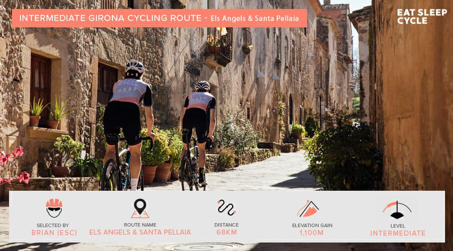 Intermediate Cycling Route Girona -Els Angels and Santa Pellaia
