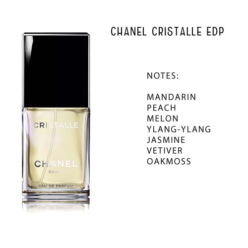 Chanel Cristalle Edp Perfume Video Review Eaumg