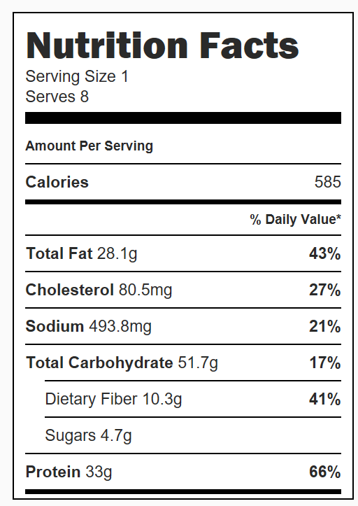 Salsa Verde Taco Meal Prep Bowl Easy Nutrition Facts